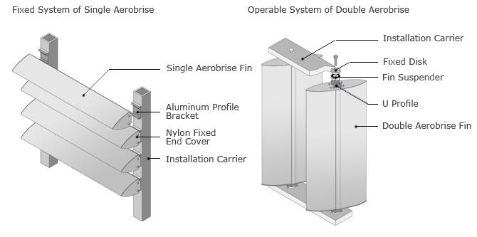 Lam chắn nắng Aerobrise - Lam chắn nắng hình đầu đạn 3